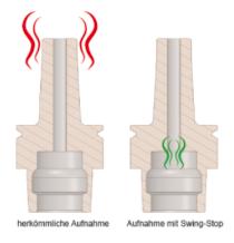 Schwingungsdämpfung in der Werkzeugaufnahme mit dem SwingStop